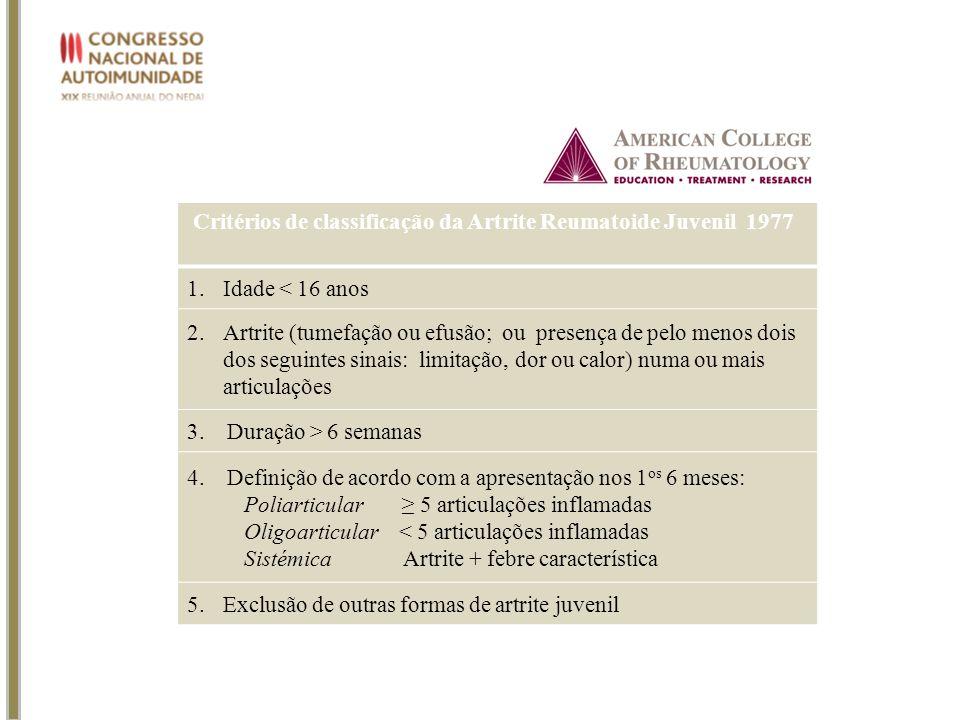 Critérios de classificação da Artrite Reumatoide Juvenil 1977 1.Idade < 16 anos 2.Artrite (tumefação ou efusão; ou presença de pelo menos dois dos seg