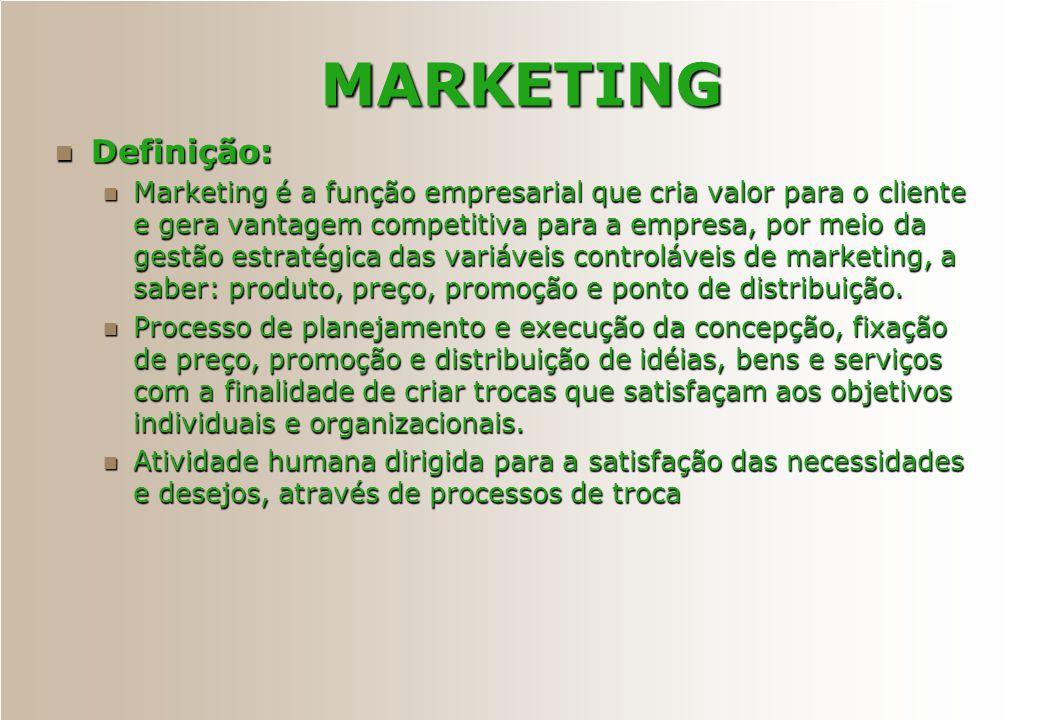 MARKETING Definição: Definição: Marketing é a função empresarial que cria valor para o cliente e gera vantagem competitiva para a empresa, por meio da