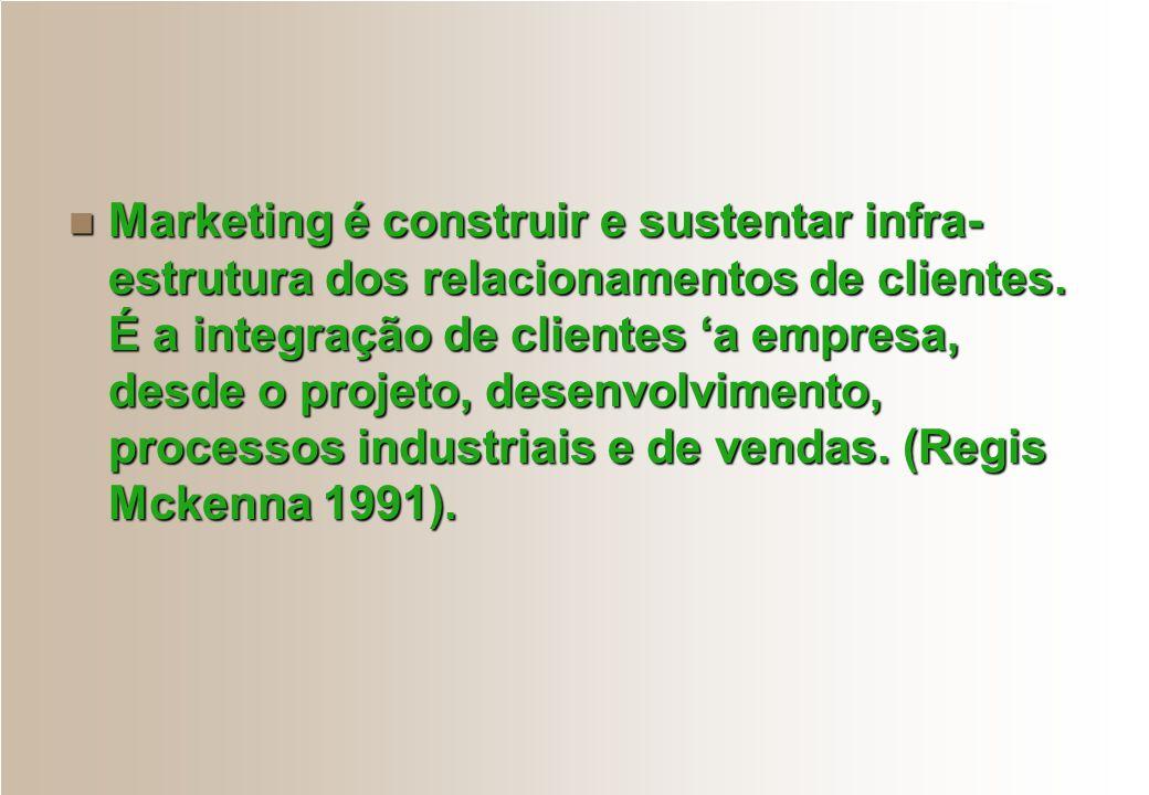 Marketing é construir e sustentar infra- estrutura dos relacionamentos de clientes. É a integração de clientes a empresa, desde o projeto, desenvolvim