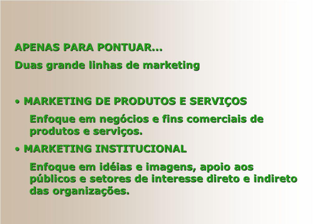 APENAS PARA PONTUAR... Duas grande linhas de marketing MARKETING DE PRODUTOS E SERVIÇOS MARKETING DE PRODUTOS E SERVIÇOS Enfoque em negócios e fins co