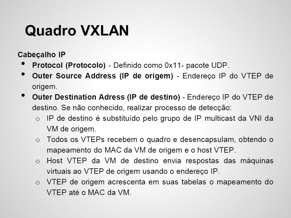 Quadro VXLAN Cabeçalho IP Protocol (Protocolo) - Definido como 0x11- pacote UDP. Outer Source Address (IP de origem) - Endereço IP do VTEP de origem.
