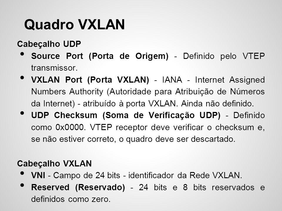 Quadro VXLAN Cabeçalho UDP Source Port (Porta de Origem) - Definido pelo VTEP transmissor. VXLAN Port (Porta VXLAN) - IANA - Internet Assigned Numbers