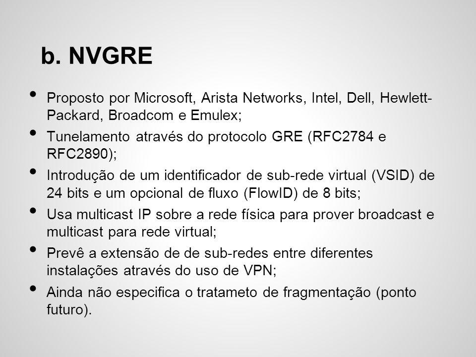 b. NVGRE Proposto por Microsoft, Arista Networks, Intel, Dell, Hewlett- Packard, Broadcom e Emulex; Tunelamento através do protocolo GRE (RFC2784 e RF
