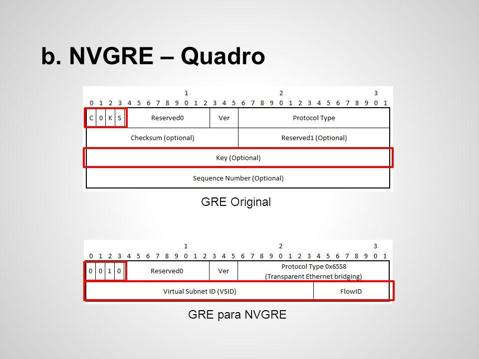 GRE Original GRE para NVGRE