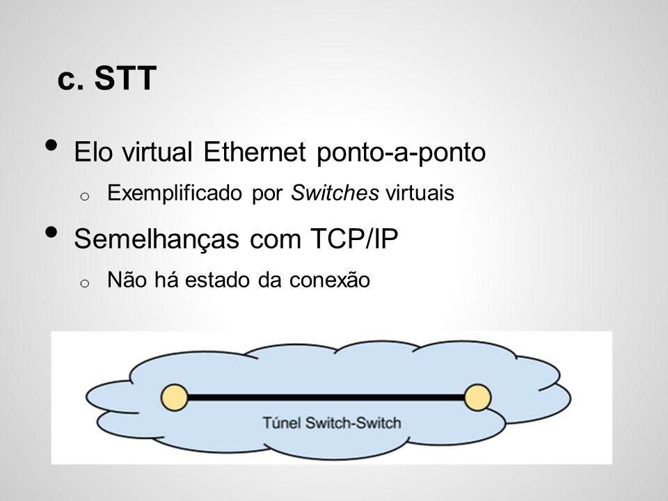 c. STT Elo virtual Ethernet ponto-a-ponto o Exemplificado por Switches virtuais Semelhanças com TCP/IP o Não há estado da conexão