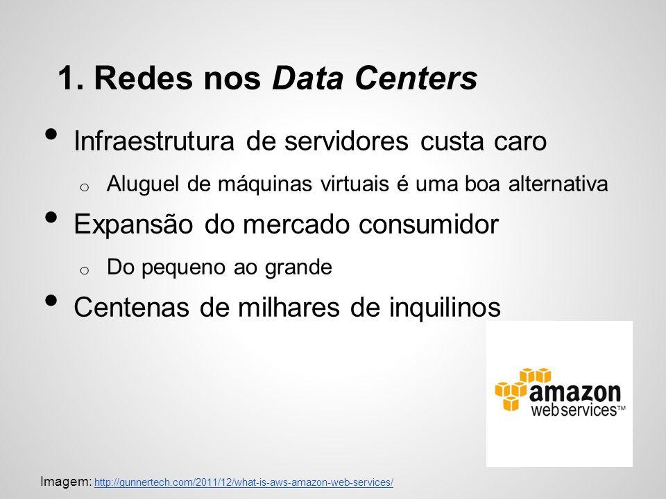 1. Redes nos Data Centers Infraestrutura de servidores custa caro o Aluguel de máquinas virtuais é uma boa alternativa Expansão do mercado consumidor