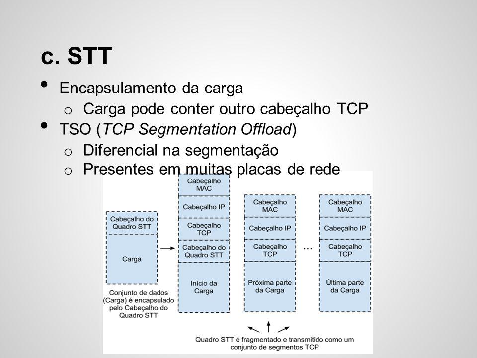Encapsulamento da carga o Carga pode conter outro cabeçalho TCP TSO (TCP Segmentation Offload) o Diferencial na segmentação o Presentes em muitas placas de rede