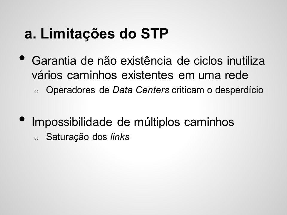 a. Limitações do STP Garantia de não existência de ciclos inutiliza vários caminhos existentes em uma rede o Operadores de Data Centers criticam o des