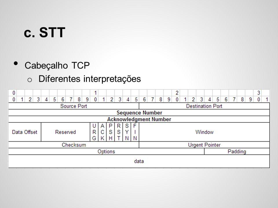 c. STT Cabeçalho TCP o Diferentes interpretações