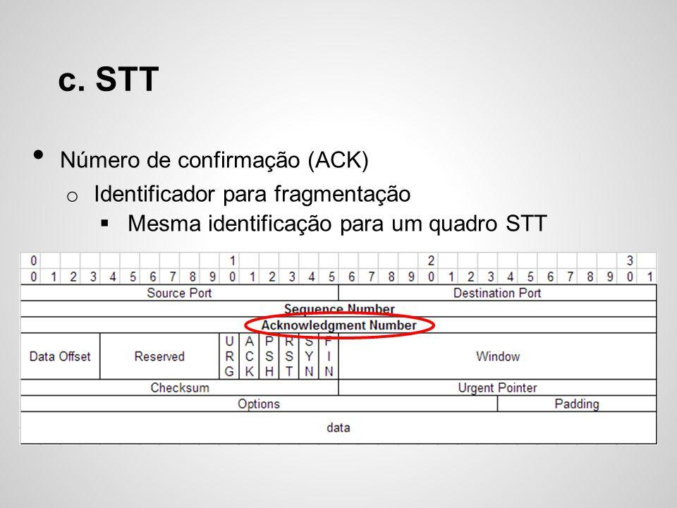 c. STT Número de confirmação (ACK) o Identificador para fragmentação Mesma identificação para um quadro STT