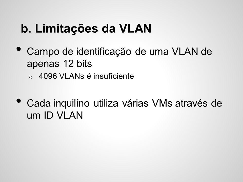 b. Limitações da VLAN Campo de identificação de uma VLAN de apenas 12 bits o 4096 VLANs é insuficiente Cada inquilino utiliza várias VMs através de um