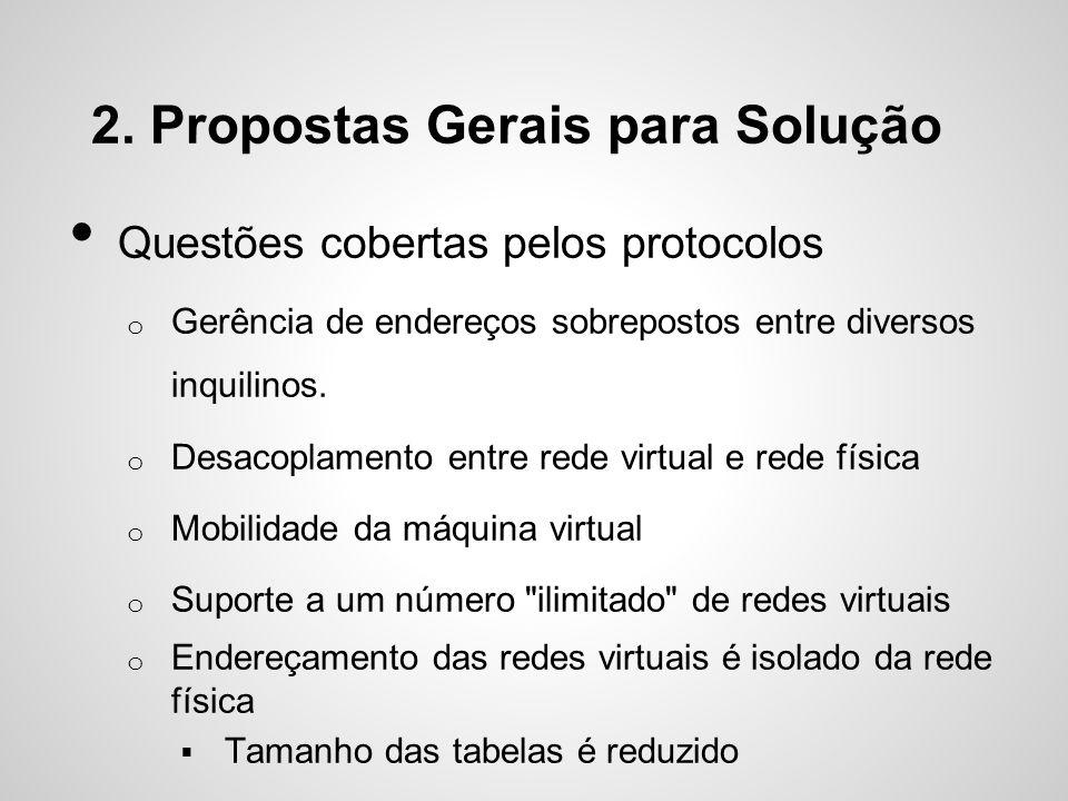 2. Propostas Gerais para Solução Questões cobertas pelos protocolos o Gerência de endereços sobrepostos entre diversos inquilinos. o Desacoplamento en