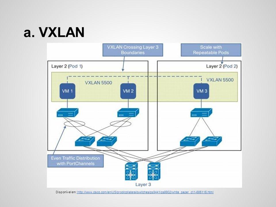 a. VXLAN Disponível em: http://www.cisco.com/en/US/prod/collateral/switches/ps9441/ps9902/white_paper_c11-685115.html http://www.cisco.com/en/US/prod/