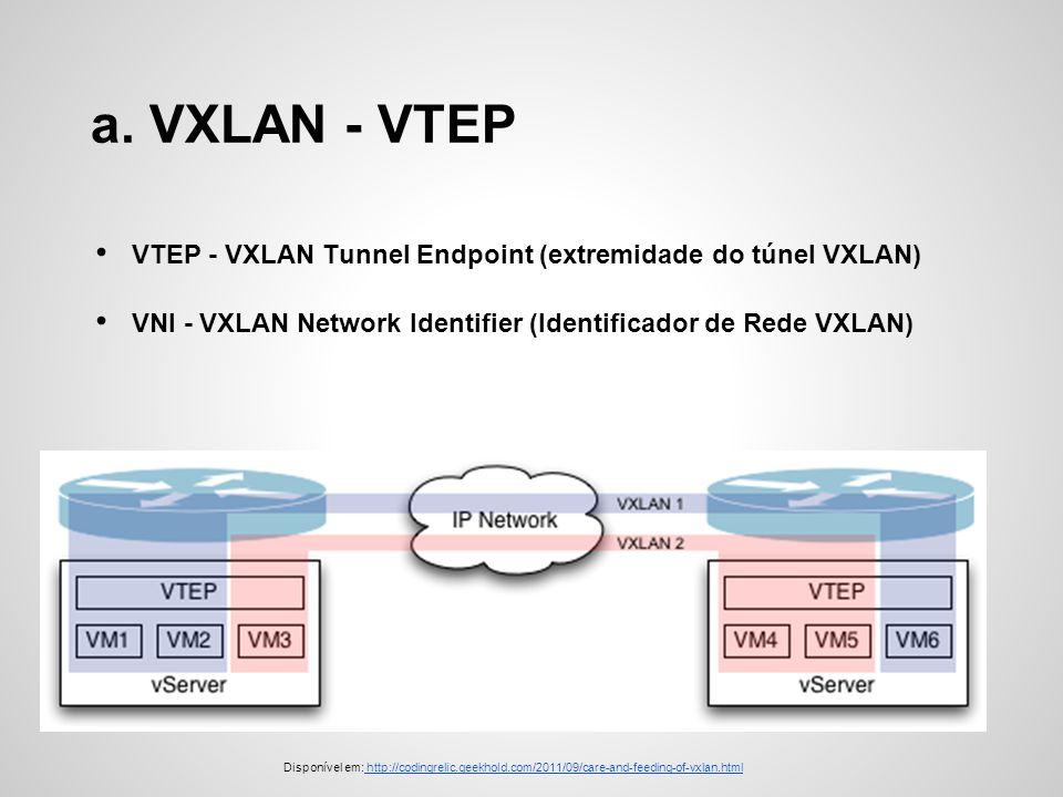Quadro VXLAN Disponível em: http://www.borgcube.com/blogs/2011/11/vxlan-primer-part-1/ http://www.borgcube.com/blogs/2011/11/vxlan-primer-part-1/ Cabeçalho Ethernet Outer Destination MAC Address o Local - MAC do VTEP de destino o Outra rede L3 - dispositivo do próximo salto, geralmente um roteador.