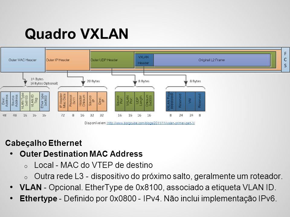 Quadro VXLAN Disponível em: http://www.borgcube.com/blogs/2011/11/vxlan-primer-part-1/ http://www.borgcube.com/blogs/2011/11/vxlan-primer-part-1/ Cabe