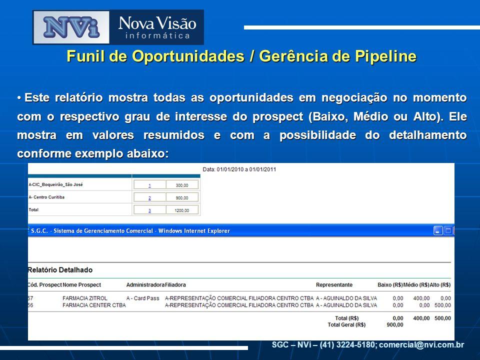 Funil de Oportunidades / Gerência de Pipeline Este relatório mostra todas as oportunidades em negociação no momento com o respectivo grau de interesse