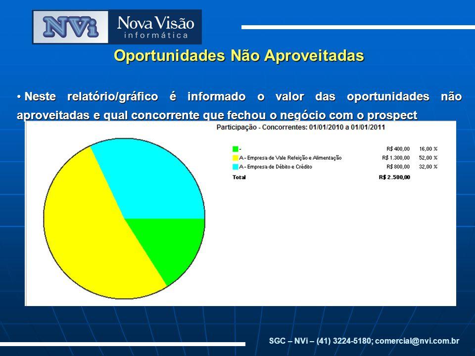 Oportunidades Não Aproveitadas Neste relatório/gráfico é informado o valor das oportunidades não aproveitadas e qual concorrente que fechou o negócio