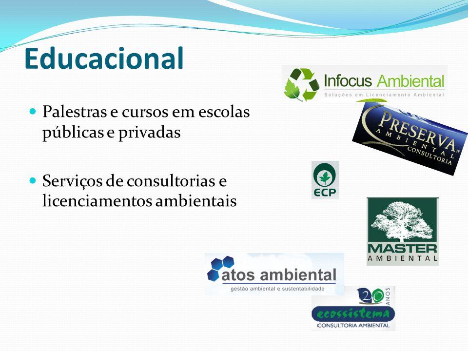 Educacional Palestras e cursos em escolas públicas e privadas Serviços de consultorias e licenciamentos ambientais