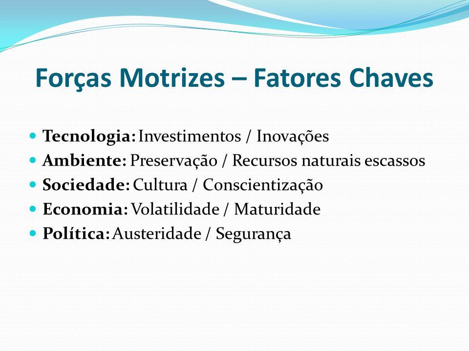 Forças Motrizes – Fatores Chaves Tecnologia: Investimentos / Inovações Ambiente: Preservação / Recursos naturais escassos Sociedade: Cultura / Conscie
