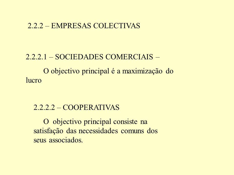 2.2.2 – EMPRESAS COLECTIVAS 2.2.2.1 – SOCIEDADES COMERCIAIS – O objectivo principal é a maximização do lucro 2.2.2.2 – COOPERATIVAS O objectivo princi