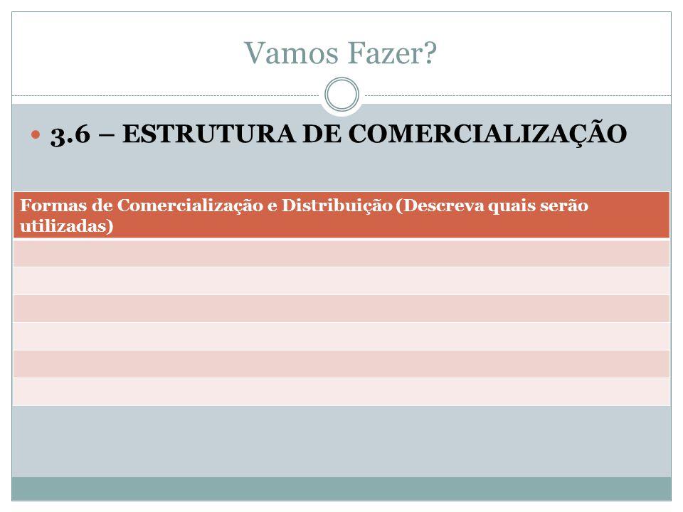 Vamos Fazer? 3.6 – ESTRUTURA DE COMERCIALIZAÇÃO Formas de Comercialização e Distribuição (Descreva quais serão utilizadas)