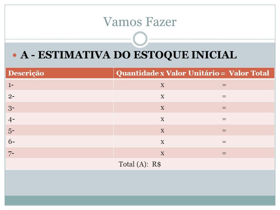 Vamos Fazer A - ESTIMATIVA DO ESTOQUE INICIAL DescriçãoQuantidade x Valor Unitário = Valor Total 1- x = 2- x = 3- x = 4- x = 5- x = 6- x = 7- x = Tota