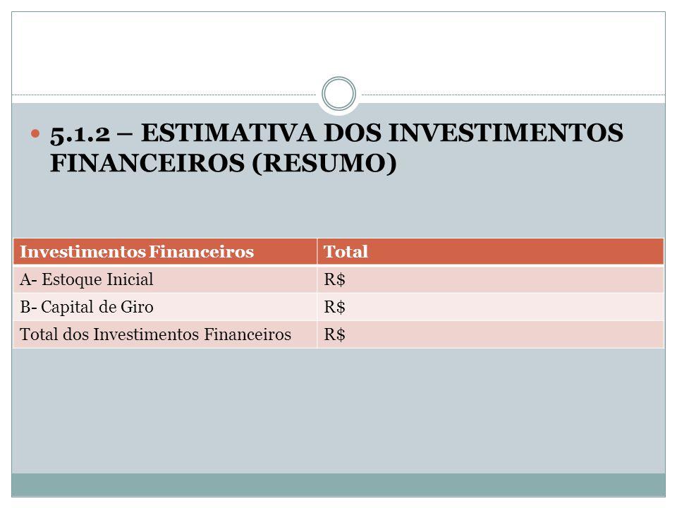 5.1.2 – ESTIMATIVA DOS INVESTIMENTOS FINANCEIROS (RESUMO) Investimentos FinanceirosTotal A- Estoque InicialR$ B- Capital de GiroR$ Total dos Investime
