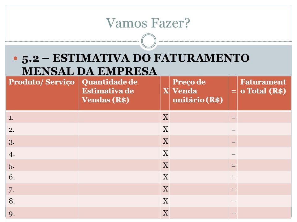 Vamos Fazer? 5.2 – ESTIMATIVA DO FATURAMENTO MENSAL DA EMPRESA Produto/ ServiçoQuantidade de Estimativa de Vendas (R$) X Preço de Venda unitário (R$)