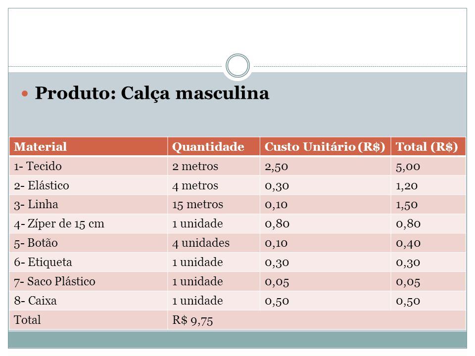 Produto: Calça masculina MaterialQuantidadeCusto Unitário (R$)Total (R$) 1- Tecido2 metros2,505,00 2- Elástico4 metros0,301,20 3- Linha15 metros0,101,