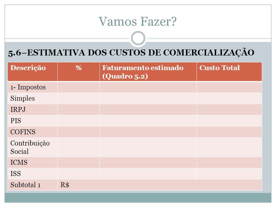 Vamos Fazer? 5.6–ESTIMATIVA DOS CUSTOS DE COMERCIALIZAÇÃO Descrição%Faturamento estimado (Quadro 5.2) Custo Total 1- Impostos Simples IRPJ PIS COFINS