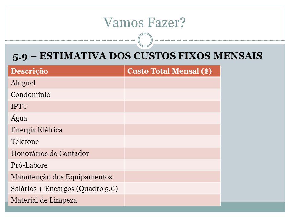 Vamos Fazer? 5.9 – ESTIMATIVA DOS CUSTOS FIXOS MENSAIS DescriçãoCusto Total Mensal ($) Aluguel Condomínio IPTU Água Energia Elétrica Telefone Honorári