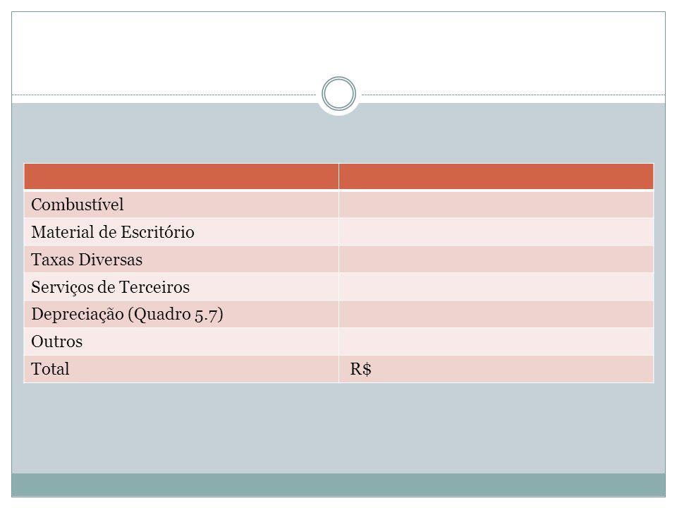 Combustível Material de Escritório Taxas Diversas Serviços de Terceiros Depreciação (Quadro 5.7) Outros Total R$
