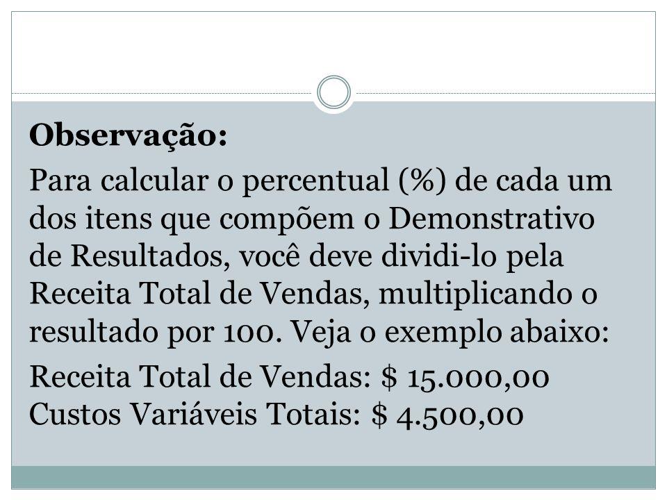 Observação: Para calcular o percentual (%) de cada um dos itens que compõem o Demonstrativo de Resultados, você deve dividi-lo pela Receita Total de V