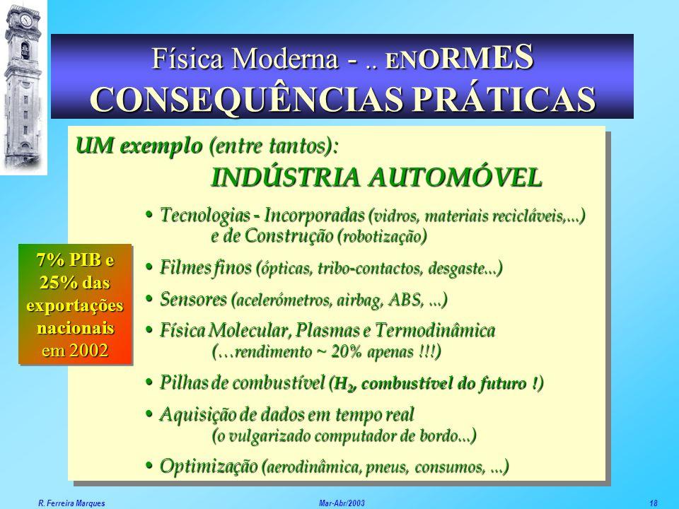 UM exemplo (entre tantos): INDÚSTRIA AUTOMÓVEL Tecnologias - Incorporadas ( vidros, materiais recicláveis,... ) e de Construção ( robotização ) Tecnol