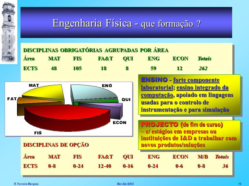 DISCIPLINAS OBRIGATÓRIAS AGRUPADAS POR ÁREA ÁreaMATFISFA&TQUIENGECONTotais ECTS 48105 18 8 59 12 262 DISCIPLINAS DE OPÇÃO ÁreaMATFISFA&TQUIENGECONM/B