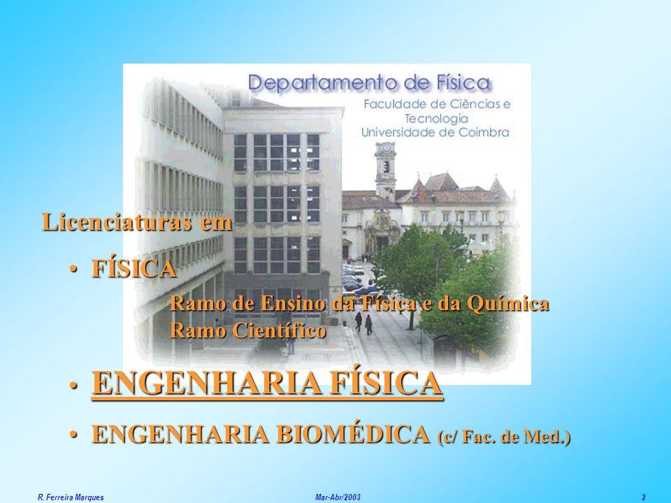 Licenciaturas em Licenciaturas em FÍSICA FÍSICA Ramo de Ensino da Física e da Química Ramo Científico ENGENHARIA FÍSICA ENGENHARIA FÍSICA ENGENHARIA B