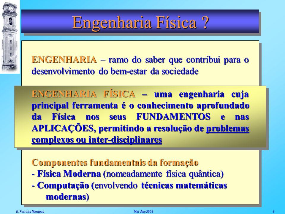 Física Clássica versus Física Moderna Até finais do séc.
