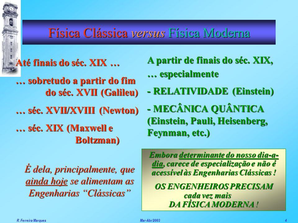 Física Clássica versus Física Moderna Até finais do séc. XIX … … sobretudo a partir do fim do séc. XVII (Galileu) … séc. XVII/XVIII (Newton) … séc. XI