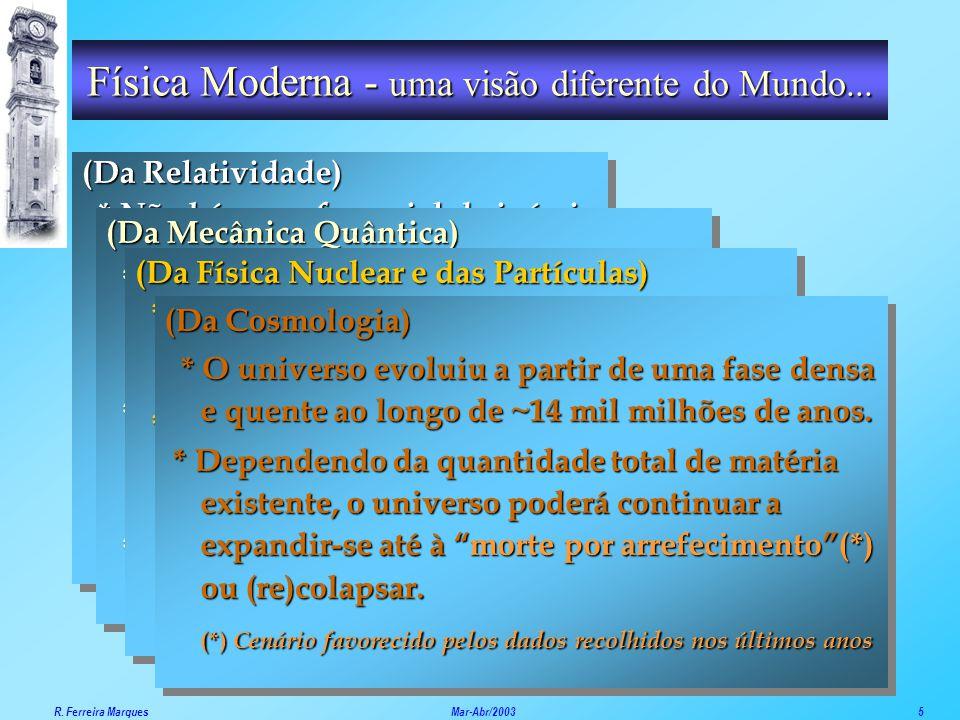 Física Moderna - uma visão diferente do Mundo... (Da Relatividade) * Não há um referencial de inércia preferido * Não há um referencial de inércia pre