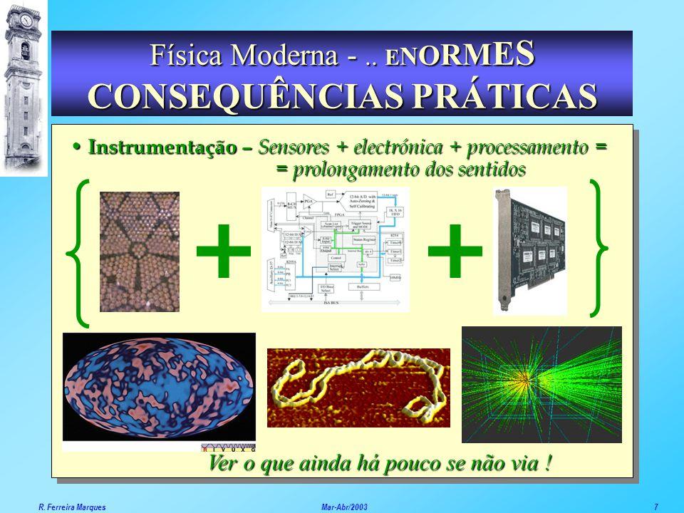 Instrumentação – Sensores + electrónica + processamento = = prolongamento dos sentidos Ver o que ainda há pouco se não via ! Física Moderna -.. E N O