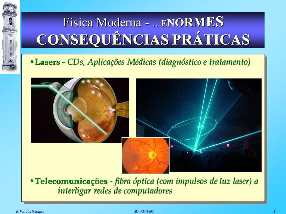 Lasers Lasers - CDs, Aplicações Médicas (diagnóstico e tratamento) Telecomunicações Telecomunicações - fibra óptica (com impulsos de luz laser) a inte
