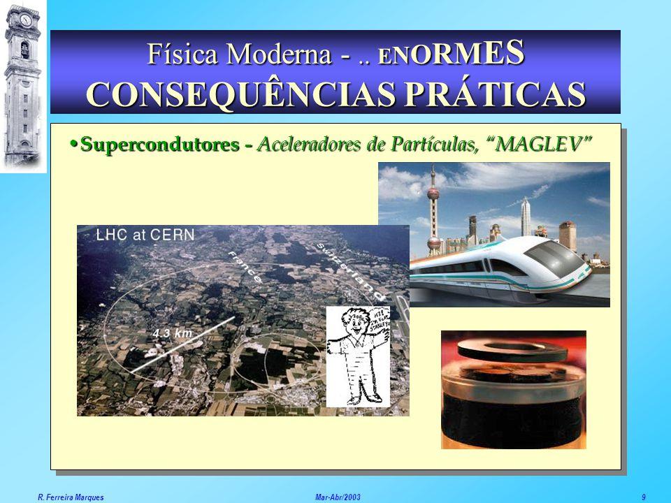 Supercondutores Supercondutores - Aceleradores de Partículas, MAGLEV Física Moderna -.. E N O R M E S CONSEQUÊNCIAS PRÁTICAS R. Ferreira Marques Mar-A