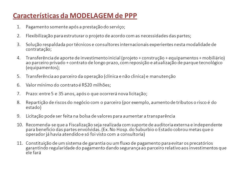 Características da MODELAGEM de PPP 1.Pagamento somente após a prestação do serviço; 2.Flexibilização para estruturar o projeto de acordo com as neces