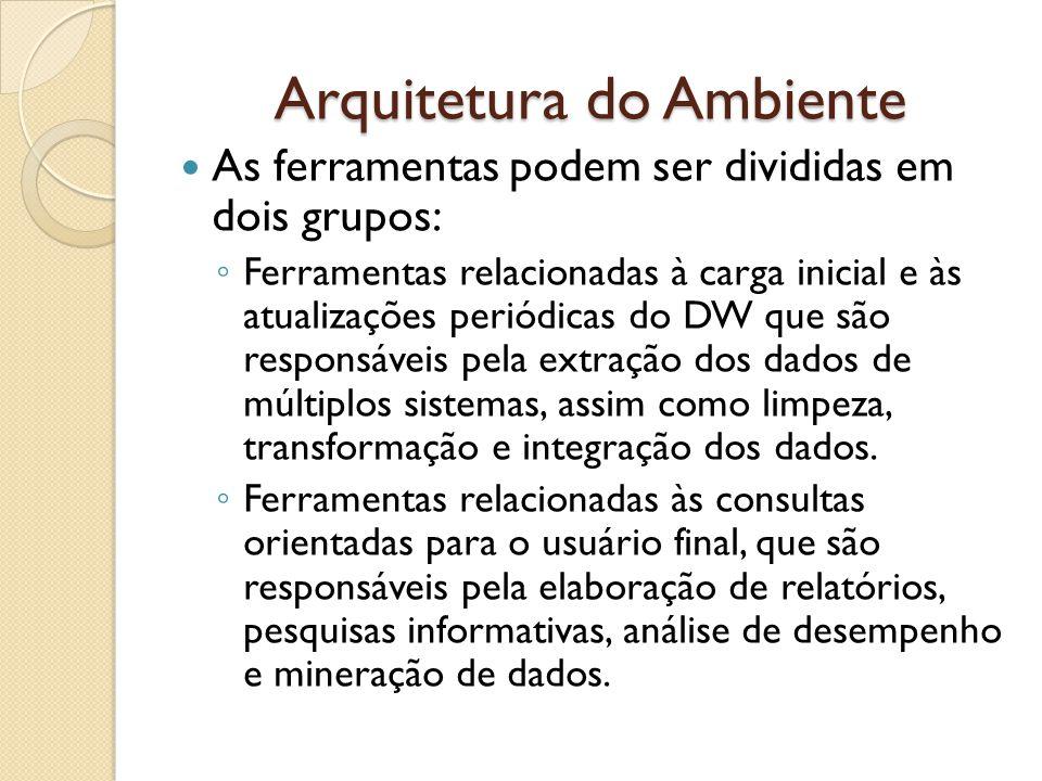 Arquitetura do Ambiente As ferramentas podem ser divididas em dois grupos: Ferramentas relacionadas à carga inicial e às atualizações periódicas do DW