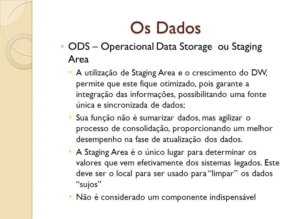 ODS – Operacional Data Storage ou Staging Area A utilização de Staging Area e o crescimento do DW, permite que este fique otimizado, pois garante a in