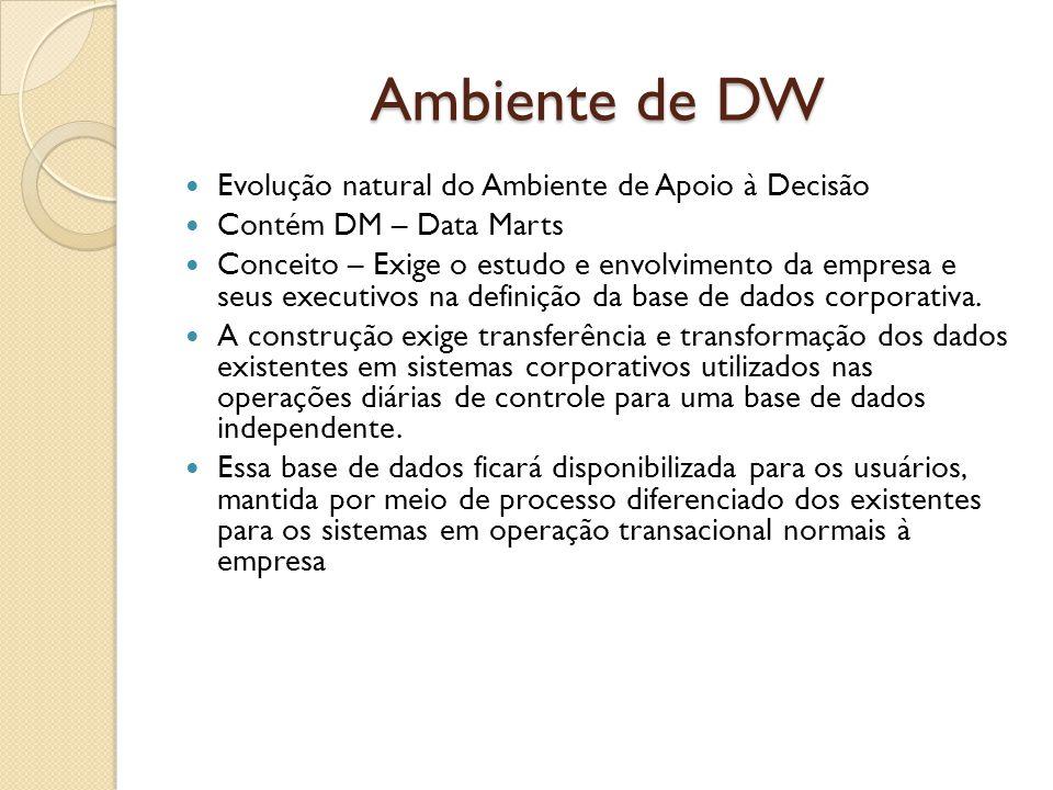 Ambiente de DW Evolução natural do Ambiente de Apoio à Decisão Contém DM – Data Marts Conceito – Exige o estudo e envolvimento da empresa e seus execu
