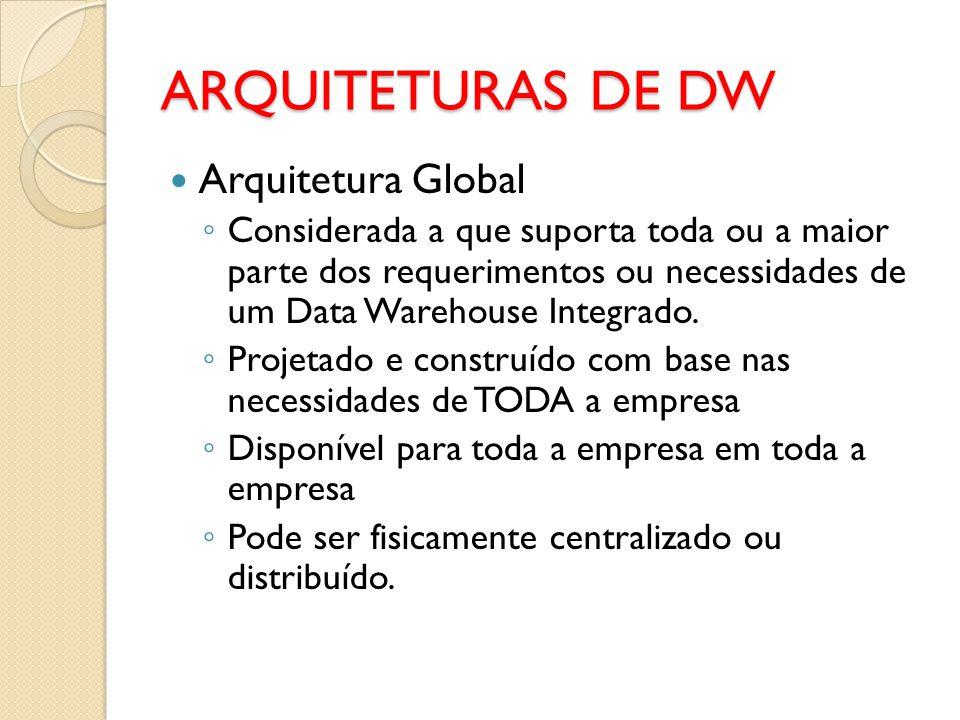 Arquitetura Global Considerada a que suporta toda ou a maior parte dos requerimentos ou necessidades de um Data Warehouse Integrado. Projetado e const