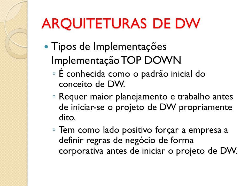 Tipos de Implementações Implementação TOP DOWN É conhecida como o padrão inicial do conceito de DW. Requer maior planejamento e trabalho antes de inic