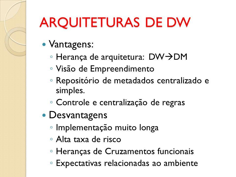 Vantagens: Herança de arquitetura: DW DM Visão de Empreendimento Repositório de metadados centralizado e simples. Controle e centralização de regras D