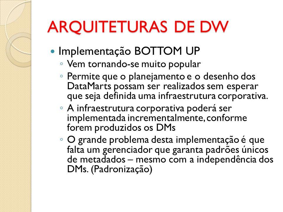 Implementação BOTTOM UP Vem tornando-se muito popular Permite que o planejamento e o desenho dos DataMarts possam ser realizados sem esperar que seja